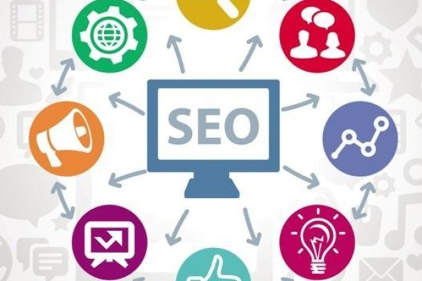 seo images, seo images HD, seo banner, on page seo images